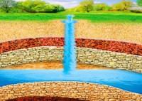 Характеристики артезианской воды